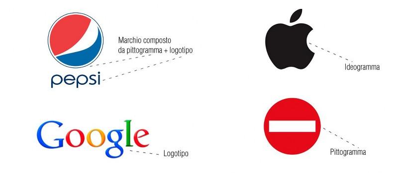 Pittogramma-logotipo